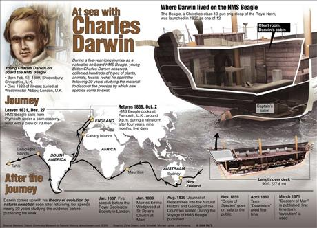 At sea with Charles Darwin map