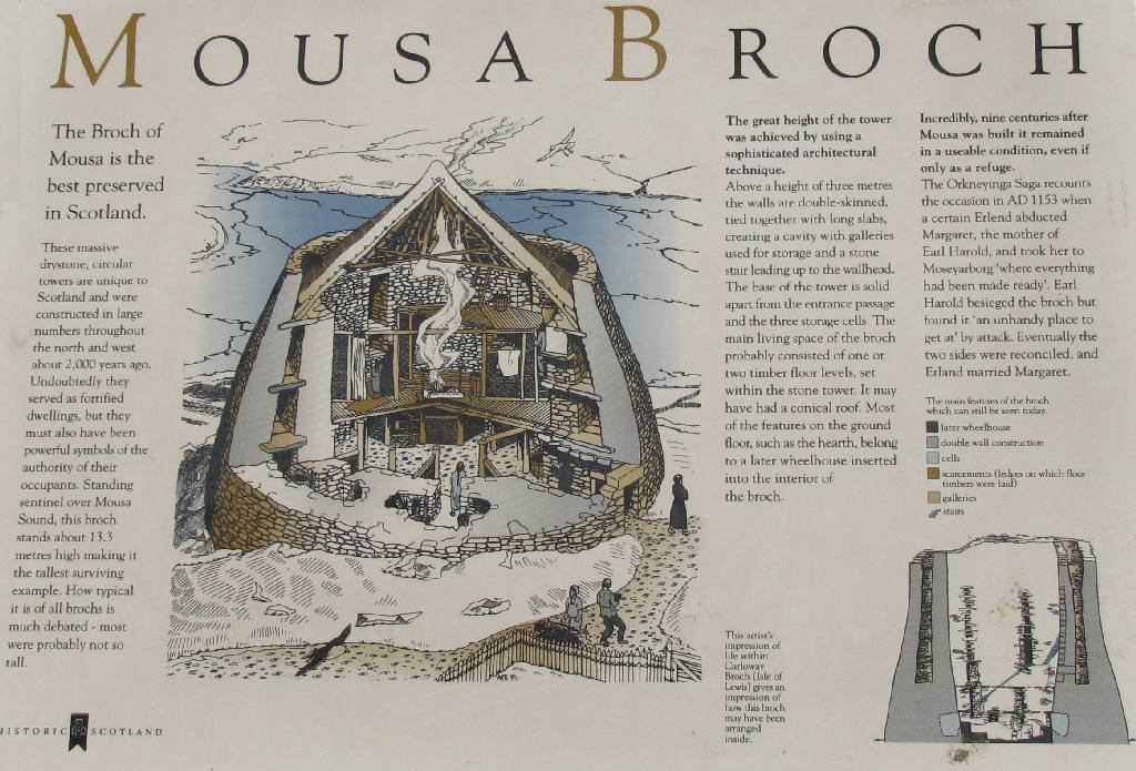 Broch of Mousa placquard