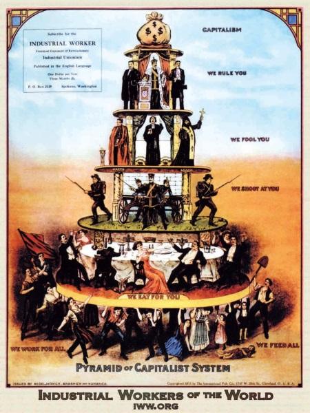 IWW Pyramid
